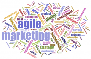 Agile Marketing Quebec SEO