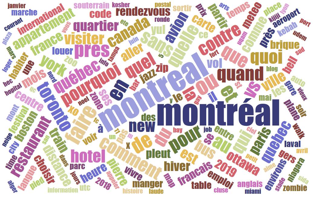 SEO Montréal