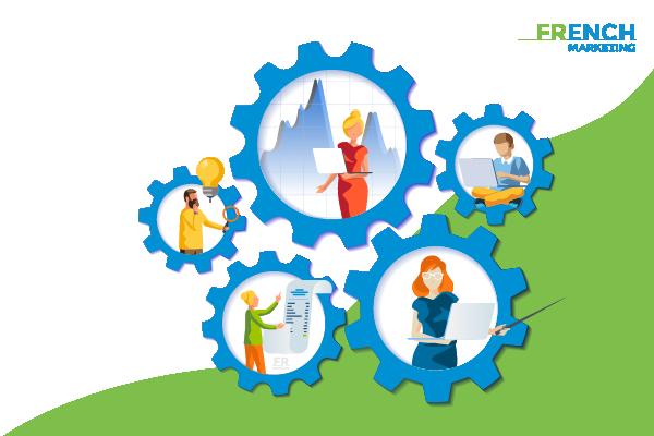 définition marketing agile