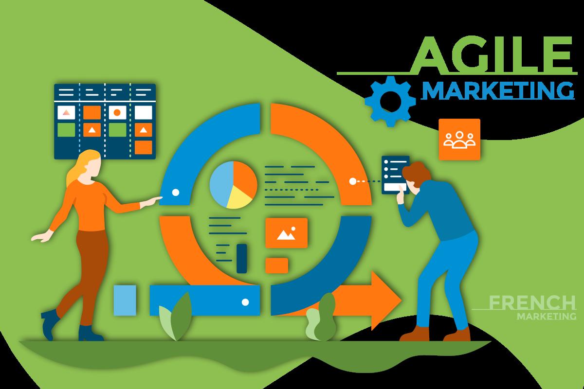 marketing agile quebec